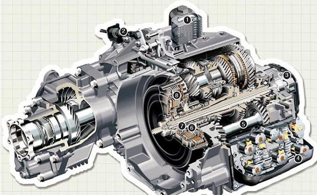 变速箱工作原理是怎样的?